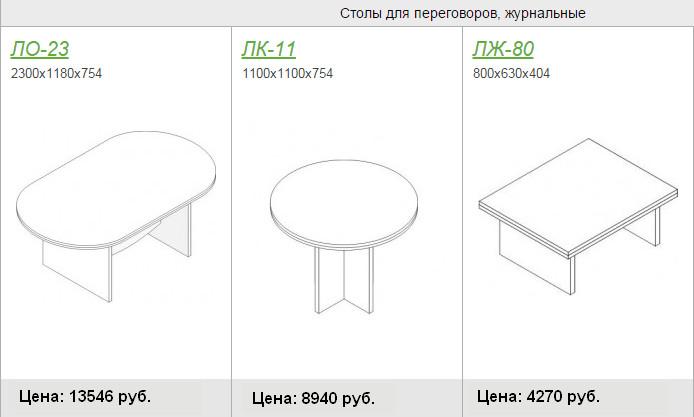 столы для переговоров и журнальные